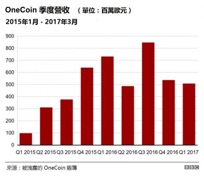 _109824290_one_coin_revenue_640.jpg