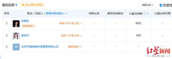 刘强东、章泽天再成立新公司——天强