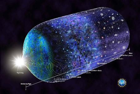 重大突破!宇宙大爆炸溯源:第一微秒发生什么