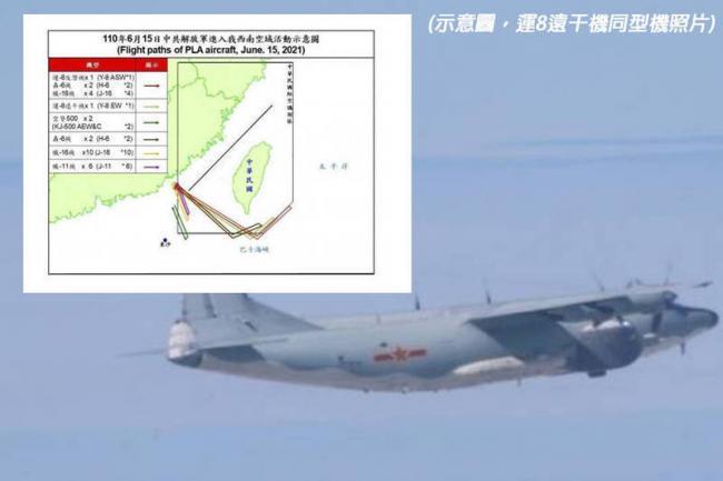 中共28架次军机上周扰台 美媒狠评:自曝弱点