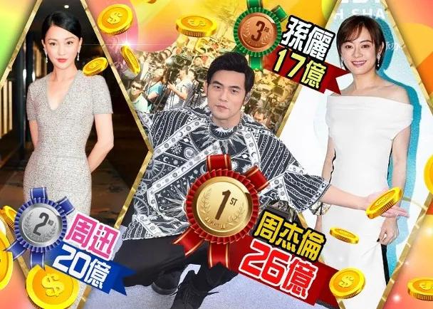 华裔明星收入排行榜出炉刘德华赚14亿港星榜首