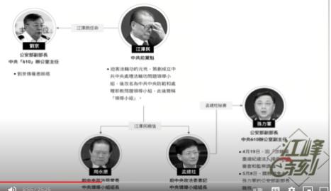 孙力军深涉江派政治关系江泽民孟建柱周永康
