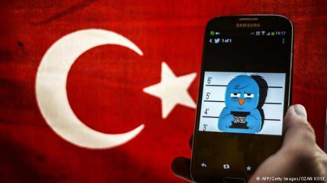 土耳其又把Twitter和YouTube封了
