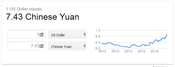 人民币汇率7.4?!专家称数据错了