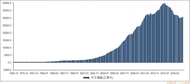 离岸人民币创近十个月新高!日内大涨
