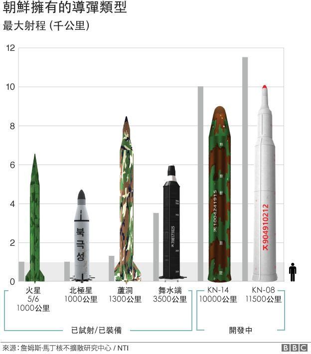 _95736755_missiles_chinese.jpg