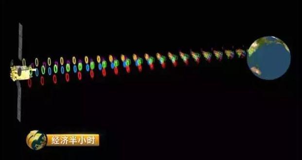 中国发射超级卫星 飞机高铁将高速上网