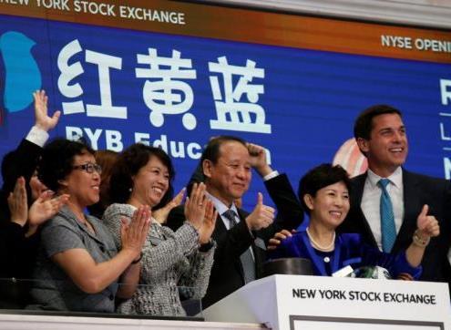 红黄蓝:北京警方报平安 纽约股市强反弹