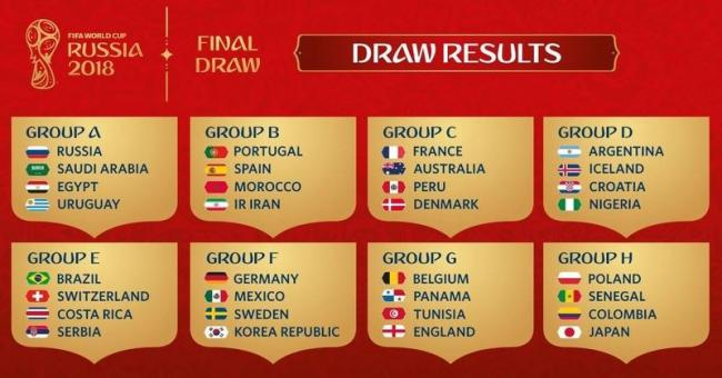 2018世界杯足球赛 会内赛分组抽签揭晓