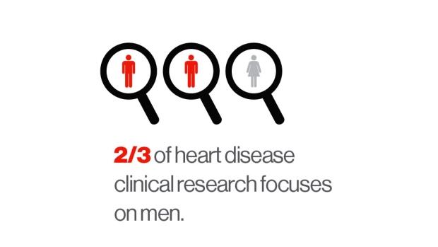 heart-disease-in-women-infographic.jpg