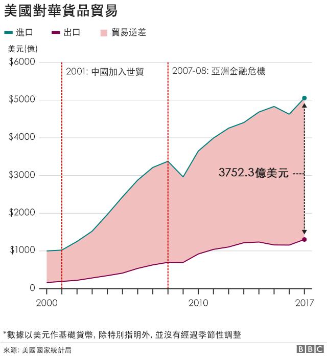 _100525427_us_china_trade_import_export_ws_chinese-nc.png