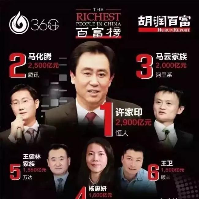 高考有用吗?中国最富20人17个上了大学
