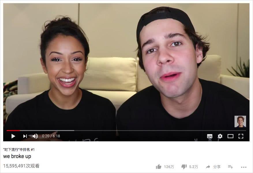 3千万粉丝Youtube情侣 分手看哭700万人
