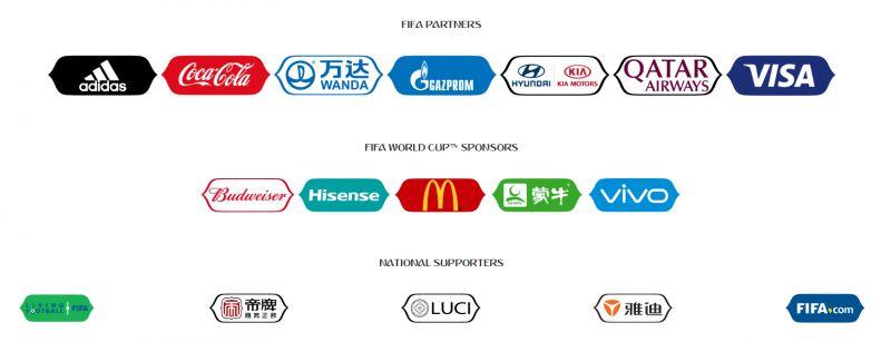中国在世界杯砸56亿广告费 能赚回来吗