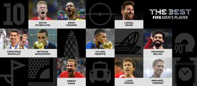 世界足球先生候选:姆巴佩挑战C罗梅西
