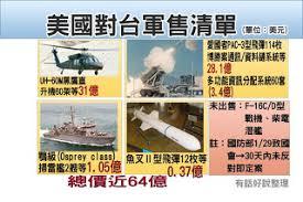 """无视""""一中""""红线 美国会批准对台湾军售"""