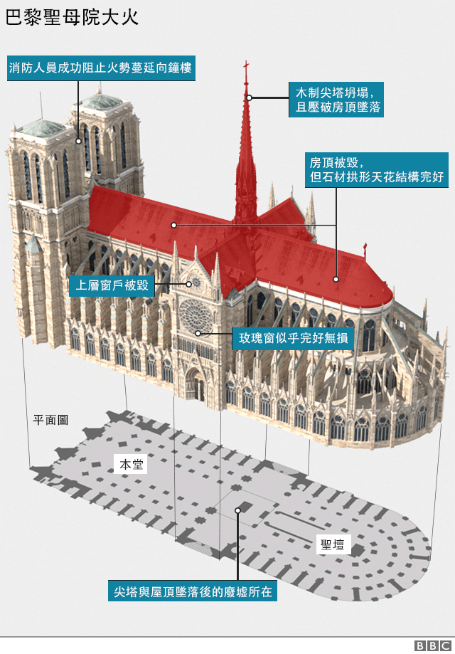 _106481993_notre_dame_3d_exterior_inf640_chinese-nc.png