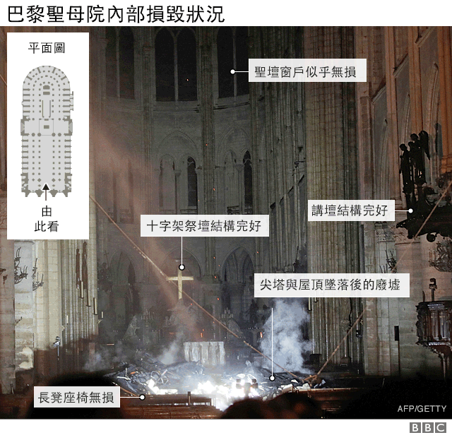 _106481992_notre_dame_interior1_inf640_chinese-nc (1).png