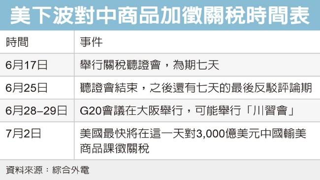 G20川习谈不成,3000亿加税或党妈生日送大礼