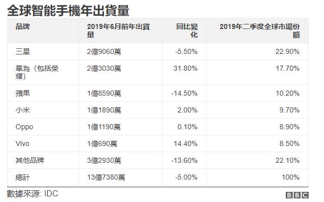WeChat Screenshot_20190911153453.png