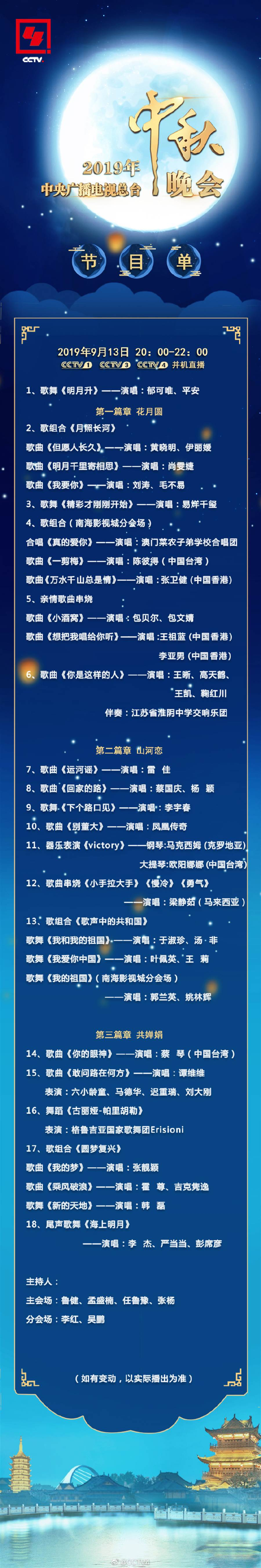 表演名单没看到林志玲、AKIRA。(图/取材自CCTV4微博)
