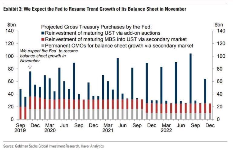 美联储降了个假息? 利率降了=没降,真的很恼火