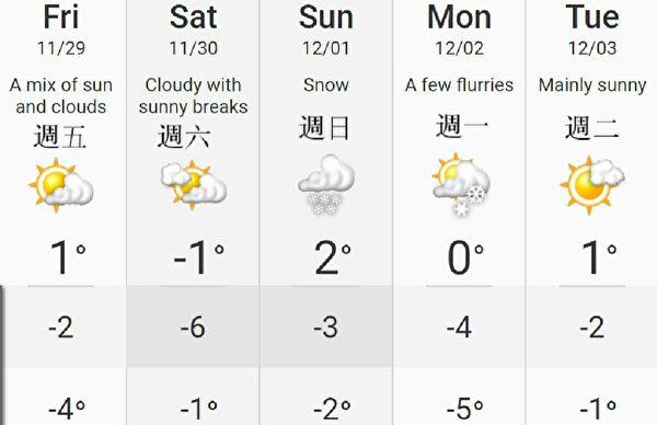 weather2-600x388.jpg