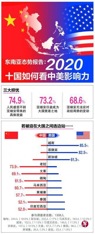 20200114_asean-us-china.pdf.jpg