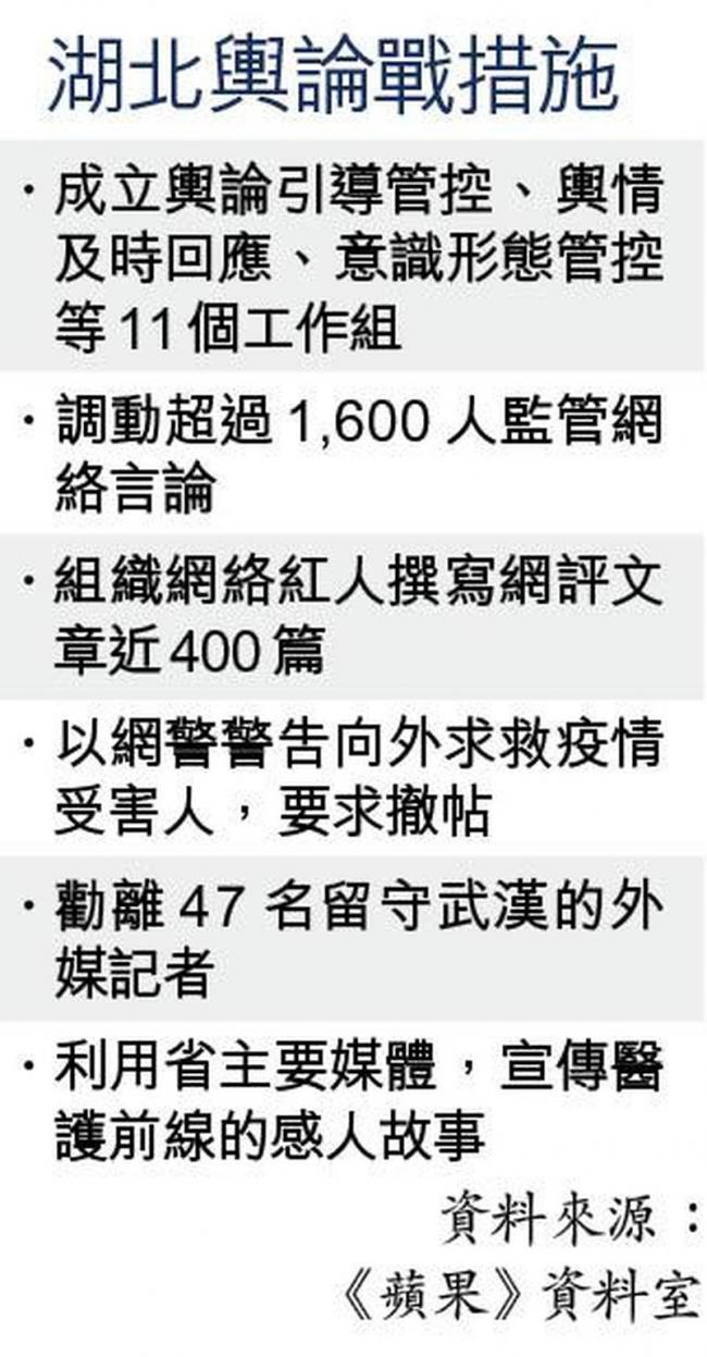 网军维稳 鄂逐47外媒记者 红卫兵文化复燃