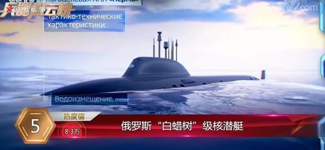 世界五大最危险核潜艇 可在30分钟内毁灭地球