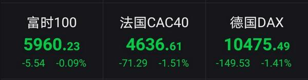 美股、油价反弹大涨,缓过劲来了?还是暂时止跌?